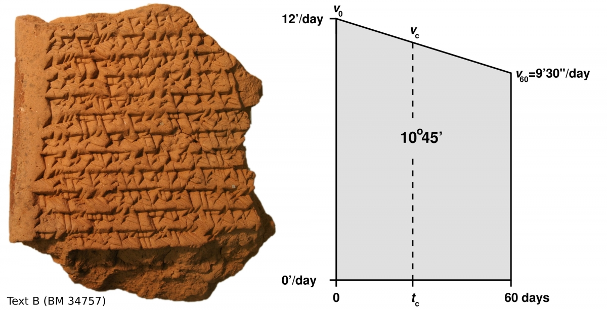 ancient babylonian astronomy