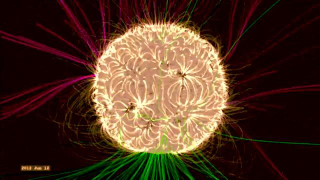 Sun's magnetic fields