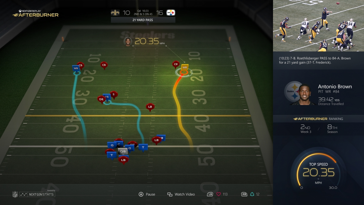 Super Bowl 50 NFL technology