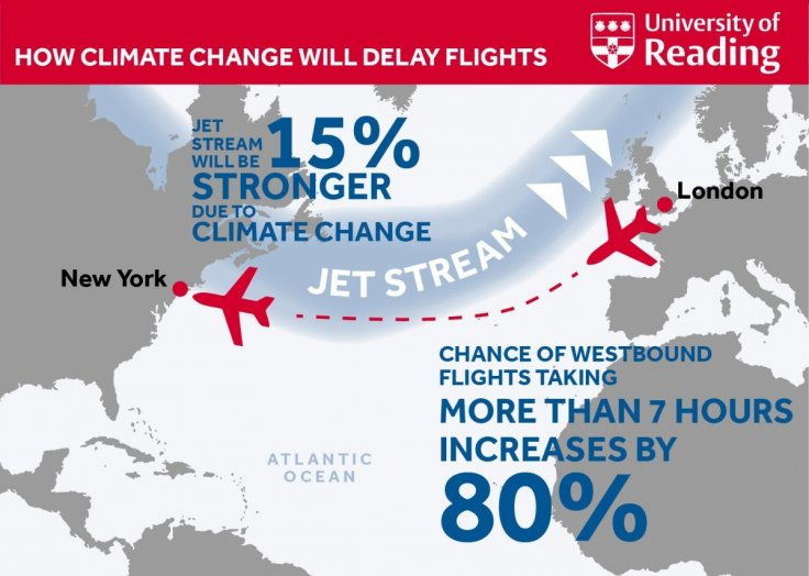 Transatlantic jet stream chart