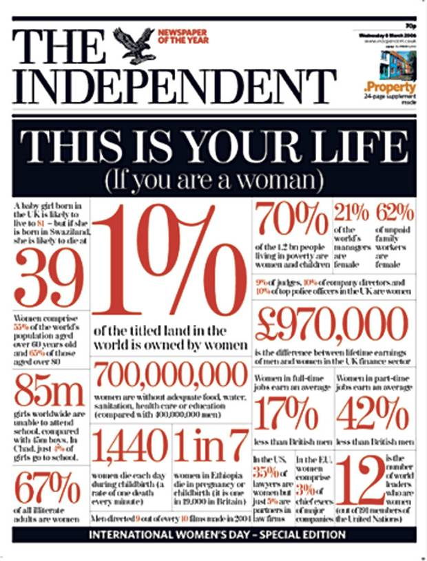 this is your life the independent