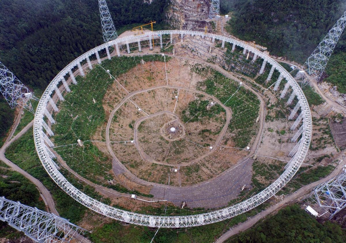 FAST alien telescope China