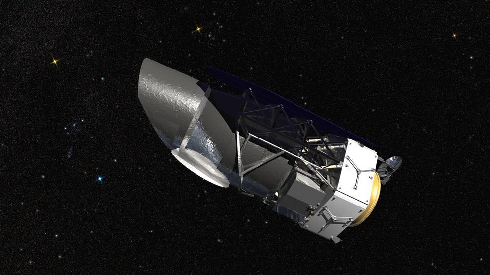Wide Field Infrared Survey Telescope