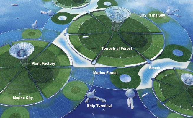 artificial island kiribati
