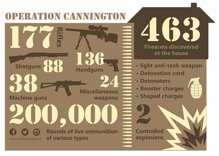 Operation Cannington infographic weapons cache