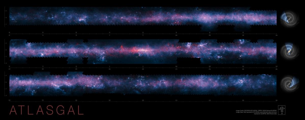ESO apex survey