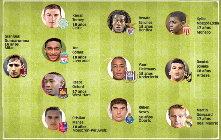 Marca best team under 19