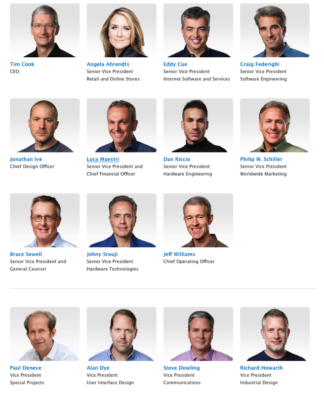 Apple board members
