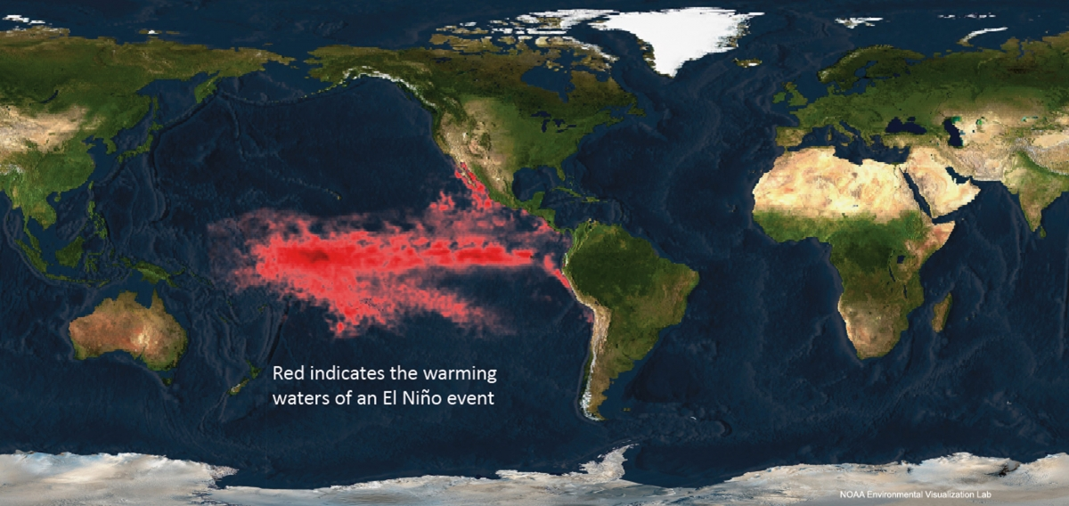 El Nino South America