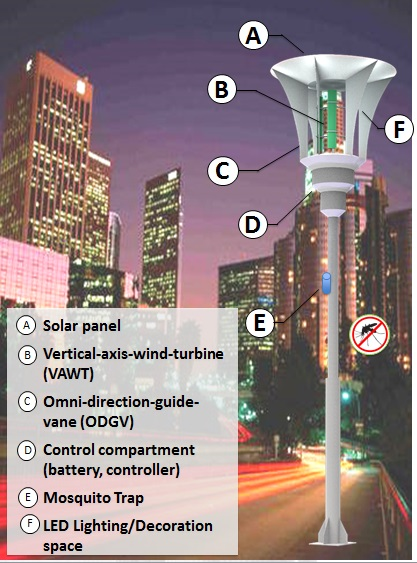 LED streetlamp to catch dengue mosquitoes