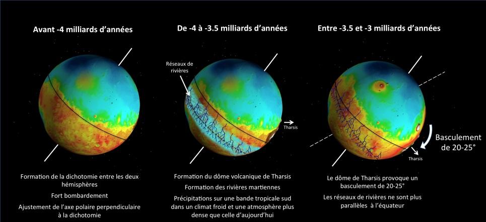 mars mega volcano surface