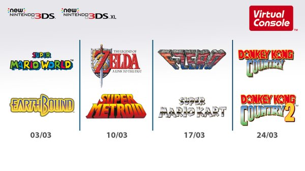 SNES Nintendo 3DS Virtual Console