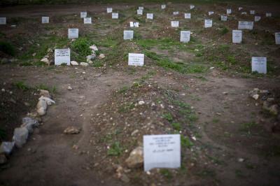 Migrant graves