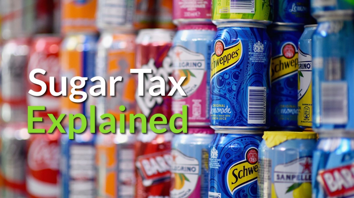 Sugar Tax Explained