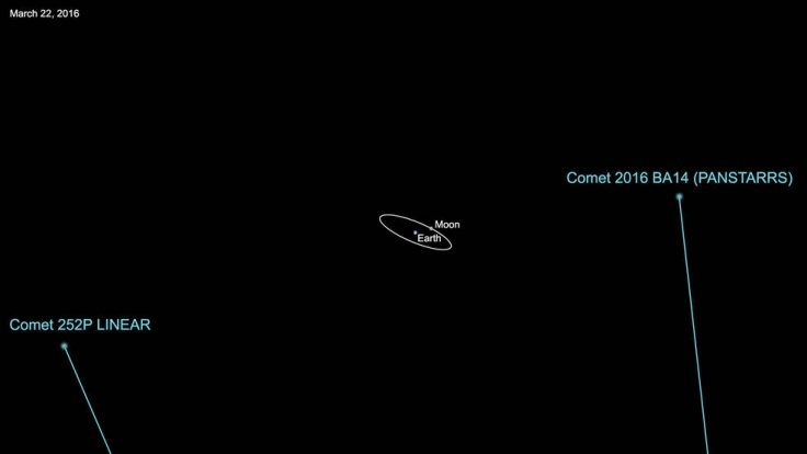 Comet 252P LINEAR and Comet BA14
