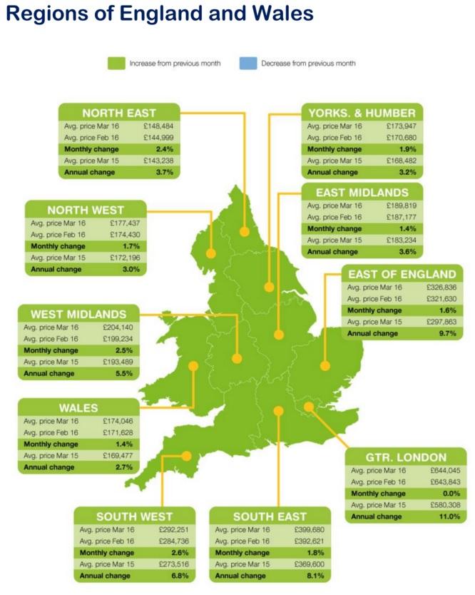 Rightmove house price index