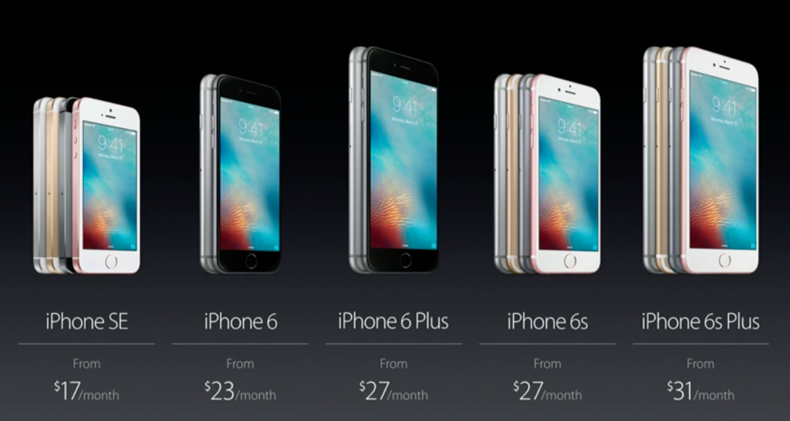 Iphone se vs iphone 6 specs