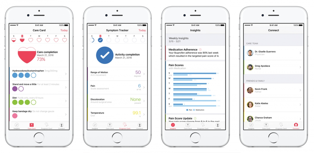 Apple CareKit