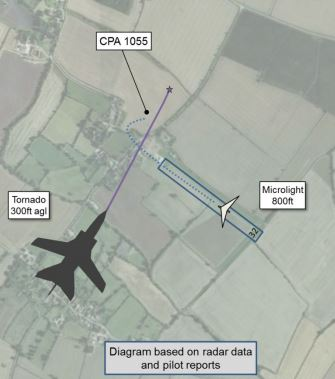 RAF Tornado comes within 300ft of microlight