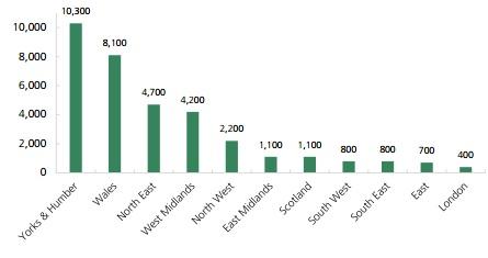Employment in the UK steel industry (2014)