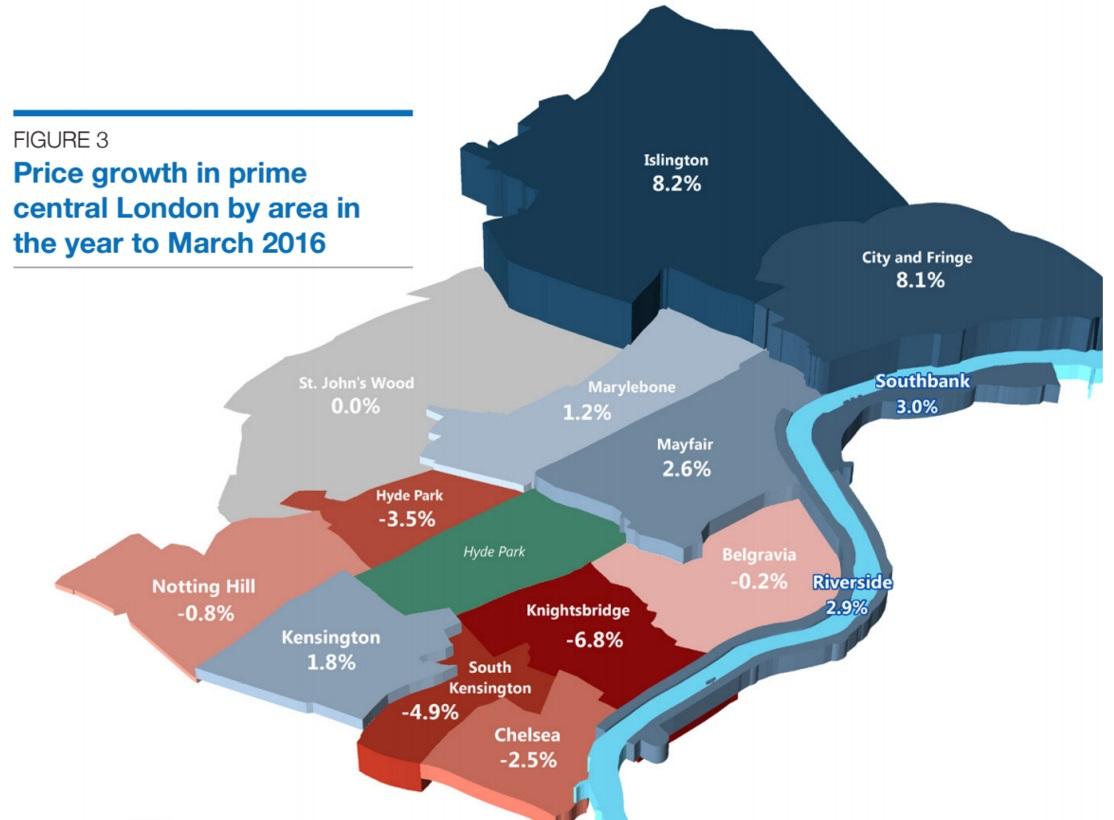 Price growth prime London property