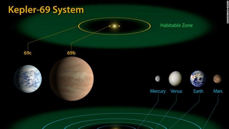 The Kepler-69 system
