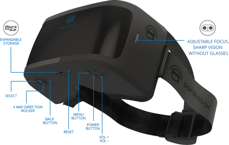 AuraVisor VR headet