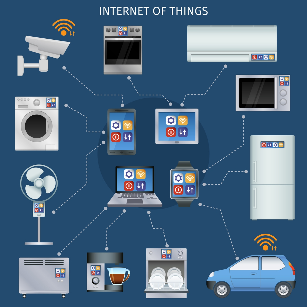 Eu Investing 120bn To Create A Giant Internet Of Things