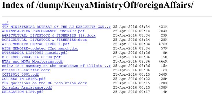 Kenya Data Dump