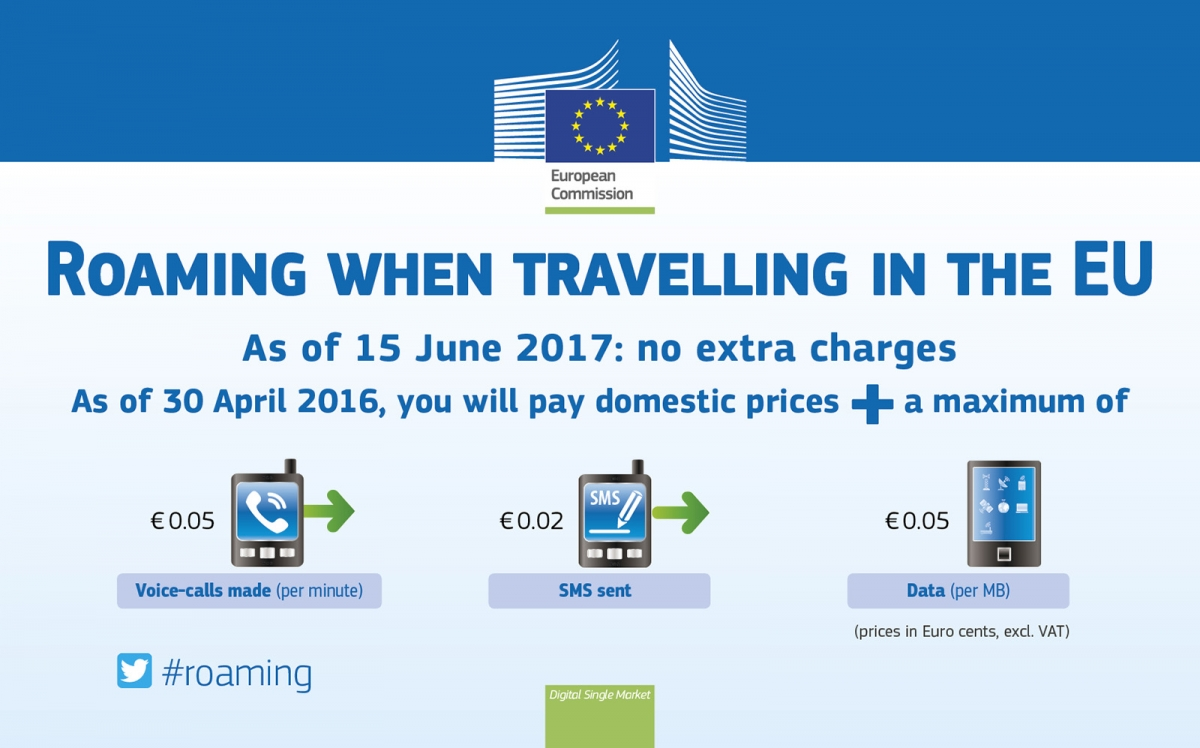 European mobile roaming charges