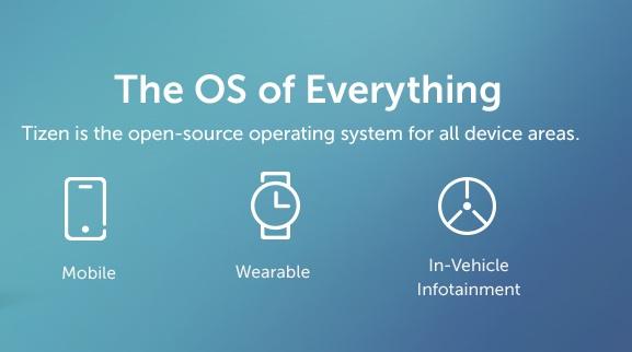 Tizen OS 3.0