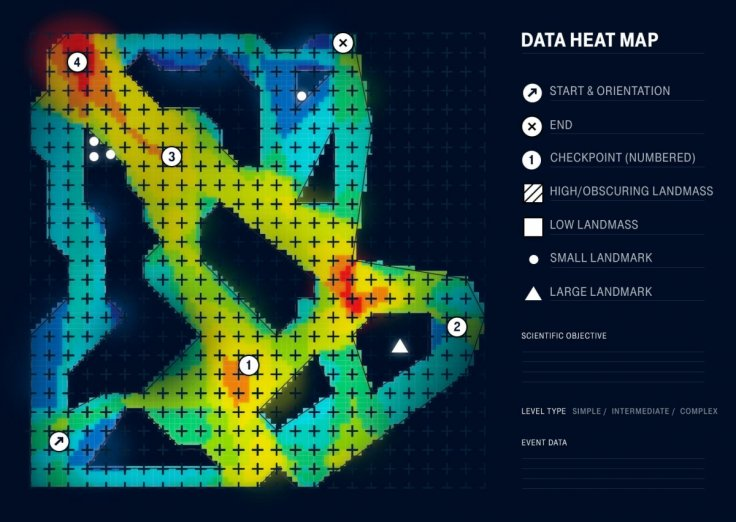 Sea Hero Quest data