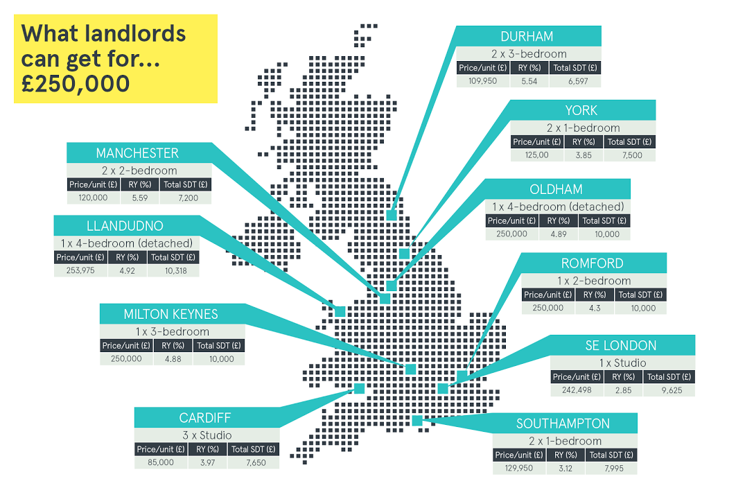 LendInvest buy-to-let map 1