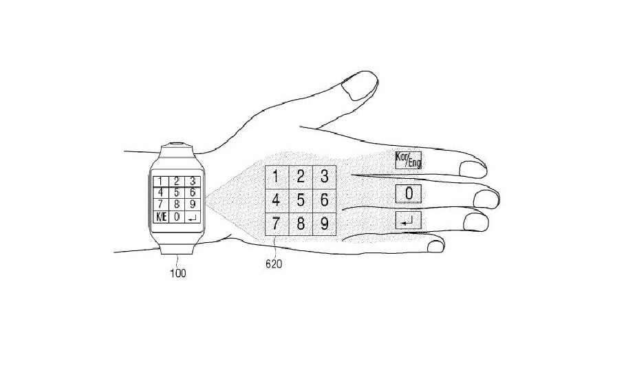 Samsung projector smartwatch patent