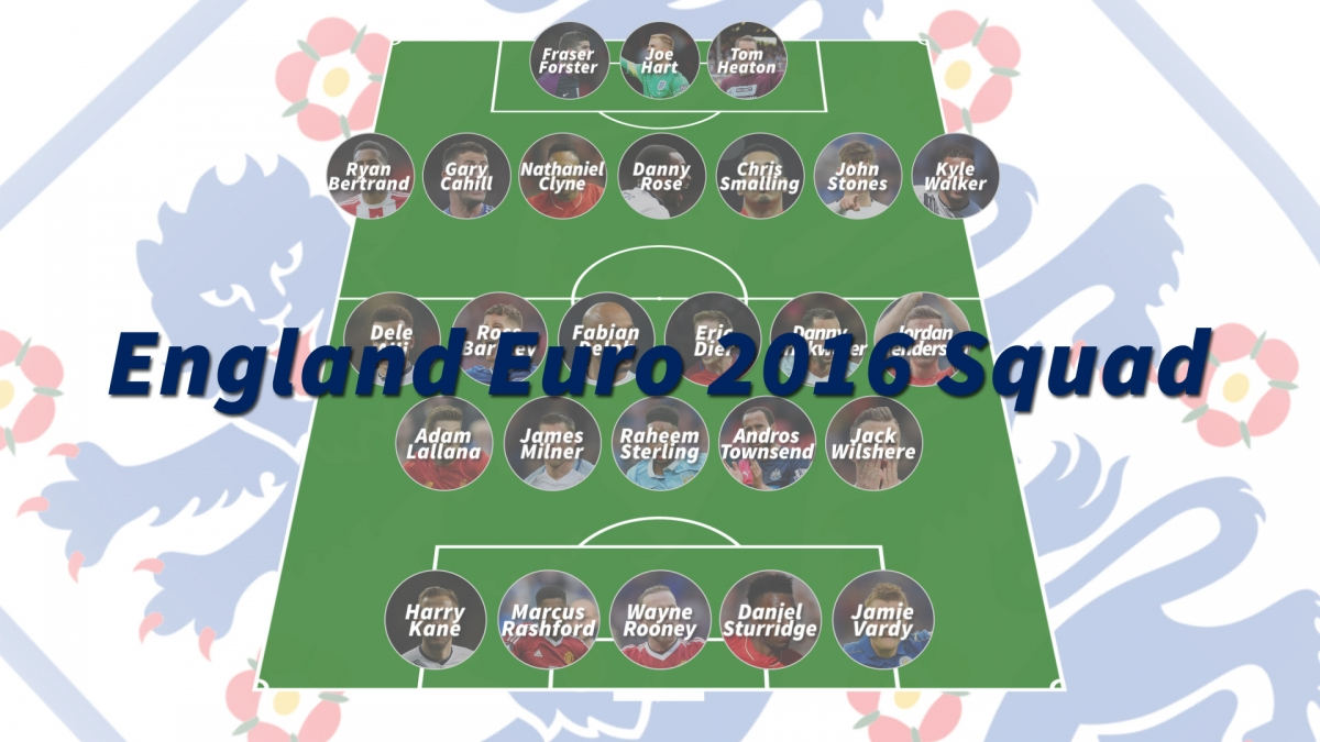 England Euro 2016 squad