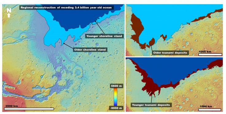 mars tsunami ocean