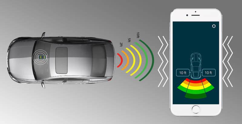 FensSens iPhone parking distance sensor