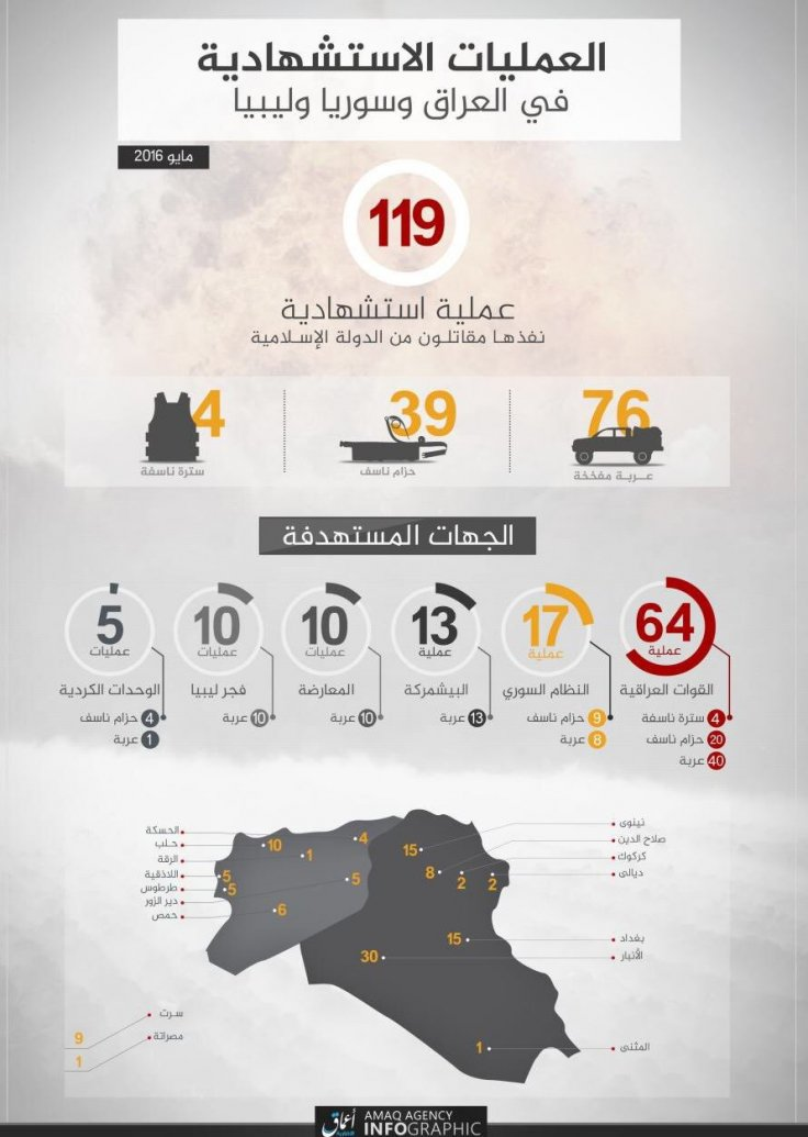 Suicide attacks carried out by Islamic State