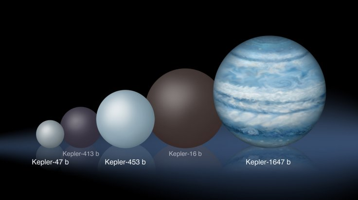 Kepler-1647 b