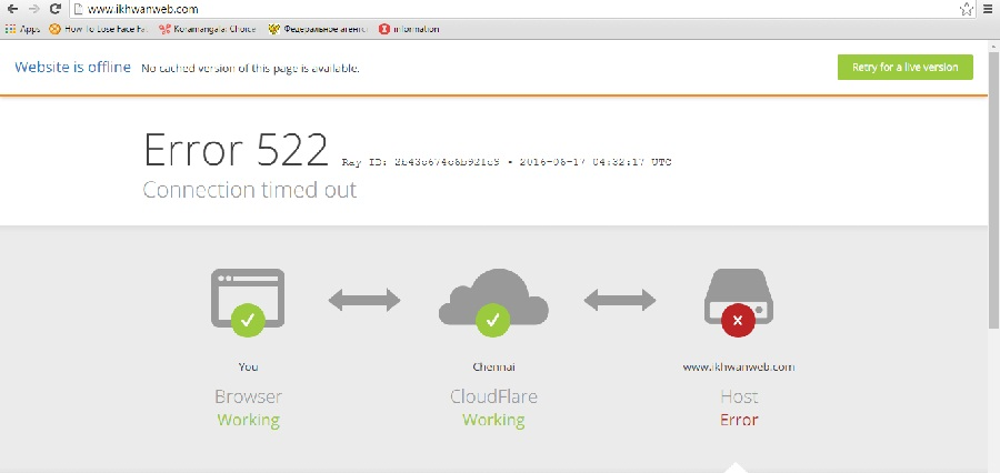 DDoS attack on Muslim brotherhood
