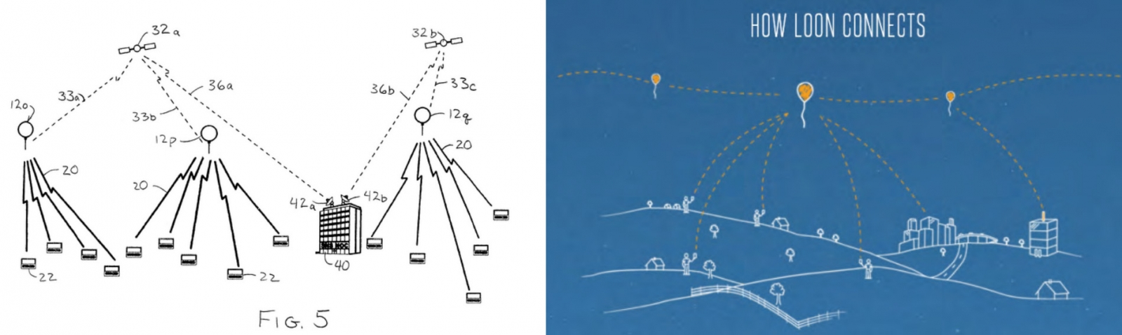 Similarity between patent and Google's Project Loon
