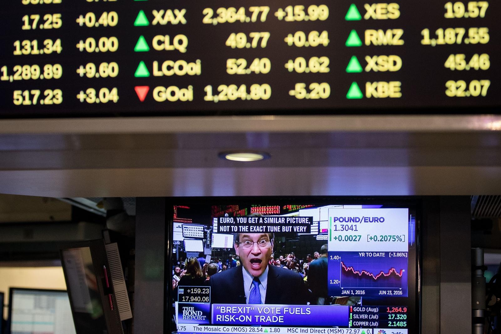 Brexit & US markets