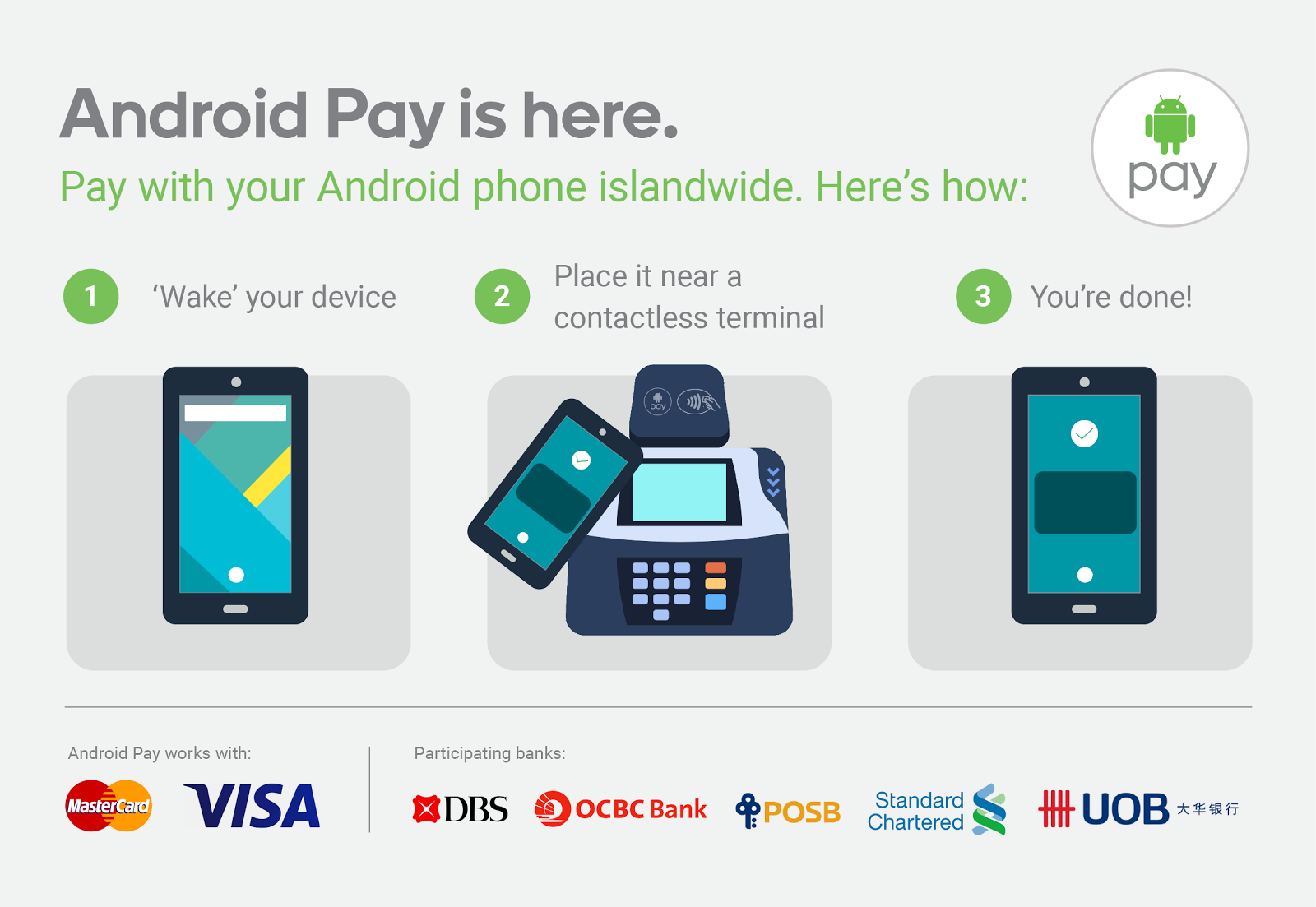 Android Pay in Singapore