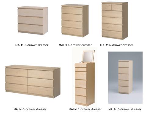 Affected IKEA MALM dressers