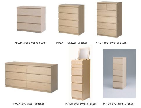 Affected IKEA MALM dressers