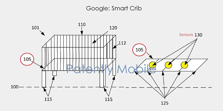 Google patent on smart crib
