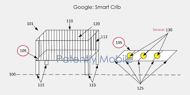 Google patent on smart crib