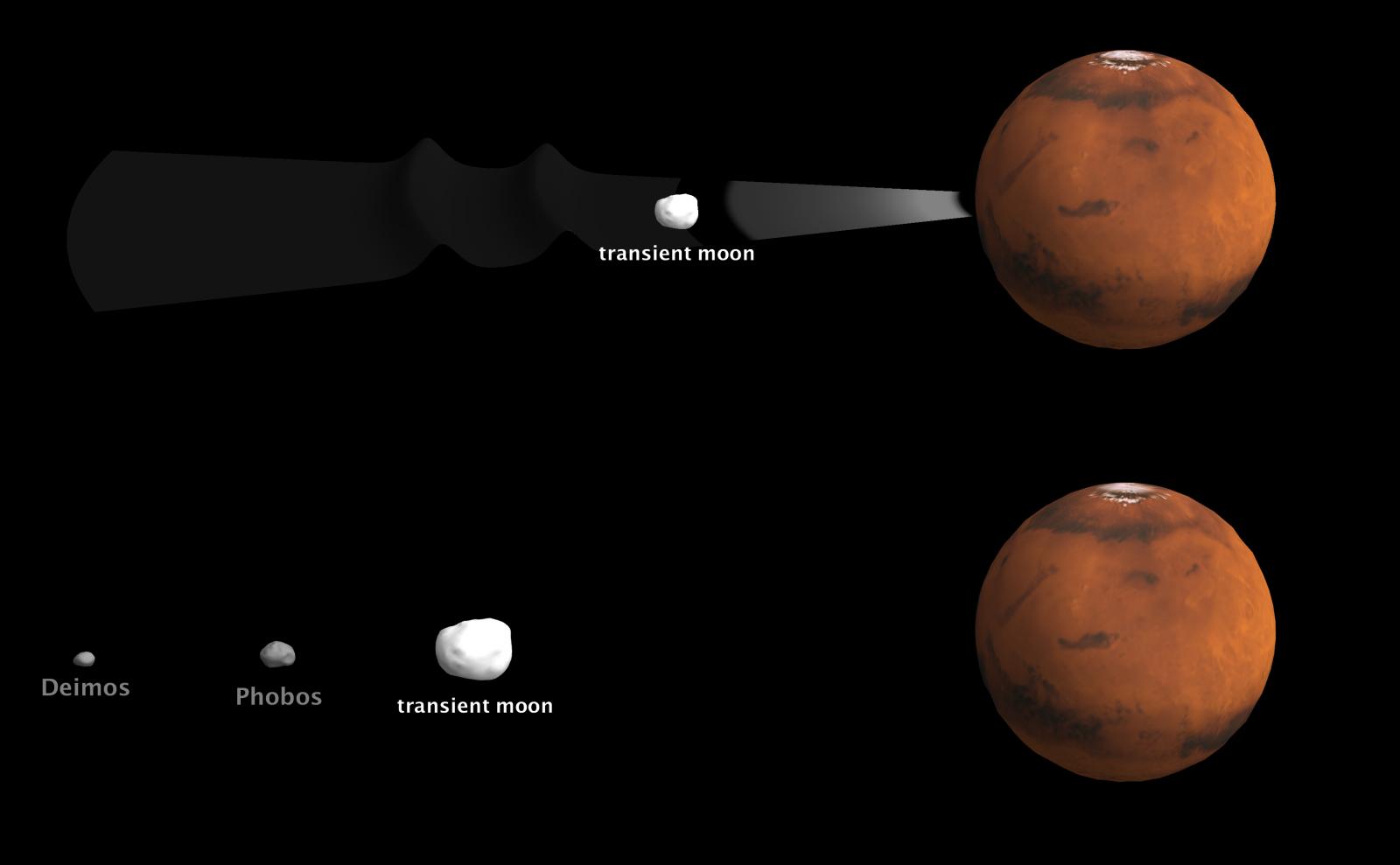 mars moons giant impact
