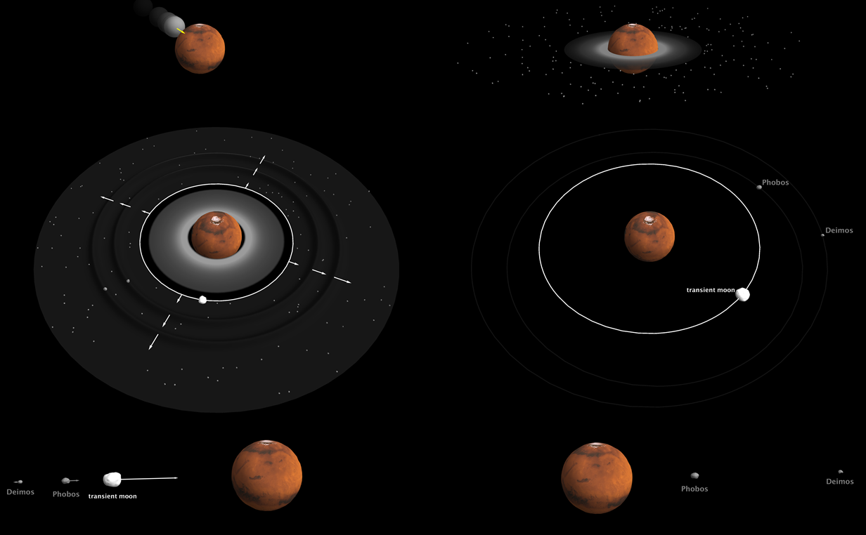 NASA called the dates of the destruction of Phobos Mars