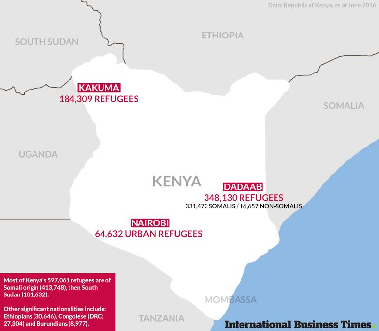 Kenya Softens Its Position On Dadaab Refugee Camp Closure Until Somalia Pacifies